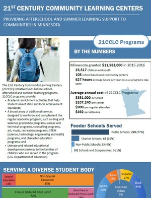 21st CCLC MN Fact Sheet MN Department of Education