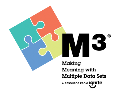 Logo for Making Meaning with Multiple Data Sets Huddle
